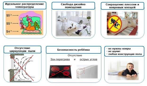Преимущества ИК