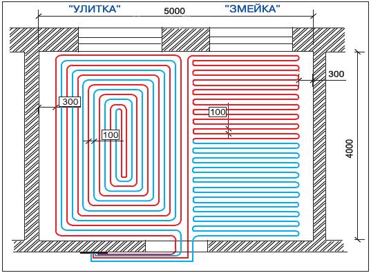 Актуальные схемы укладки водяного теплого пола