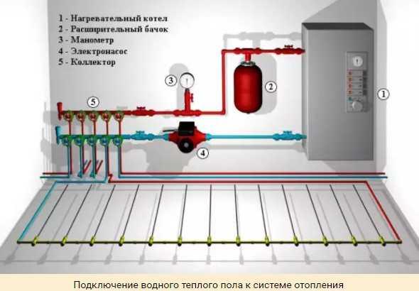 схема отопления и теплого пола