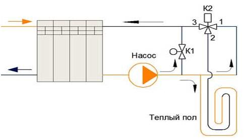 Схема водяного пола с установкой трехходового клапана