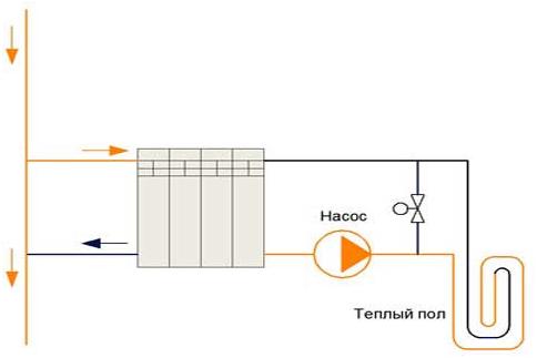 Регулируемая сбалансированная отопительная система