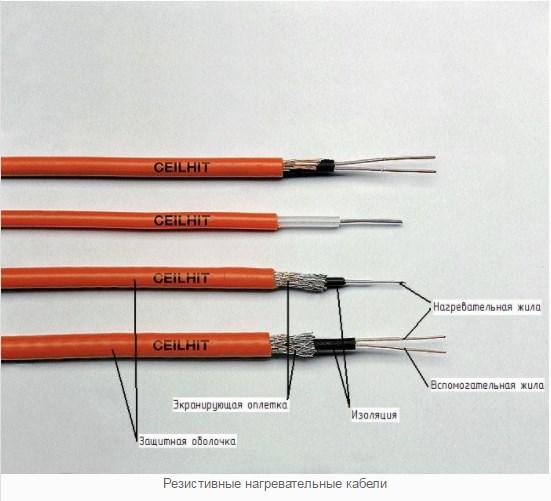 греющий кабель на пол