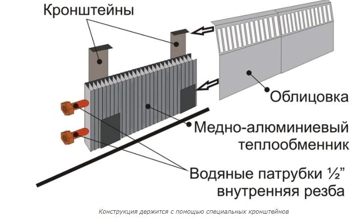 схема монтажа плинтуса