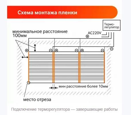 Схема монтажа пленочного пола