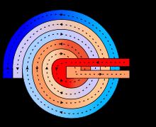 Спиральный