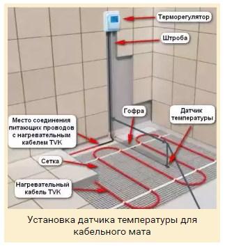 Терморегулятор для мата