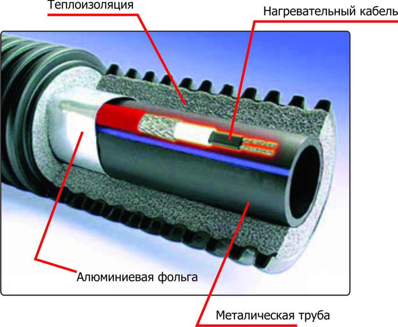 состав кабеля