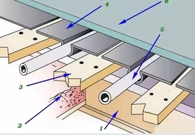 схема монтажа без стяжки