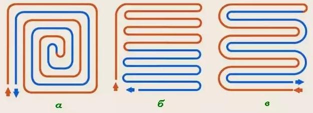 схема укладки контуров