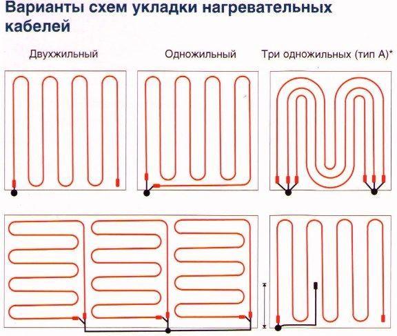 варианты укладки нагревающего кабеля