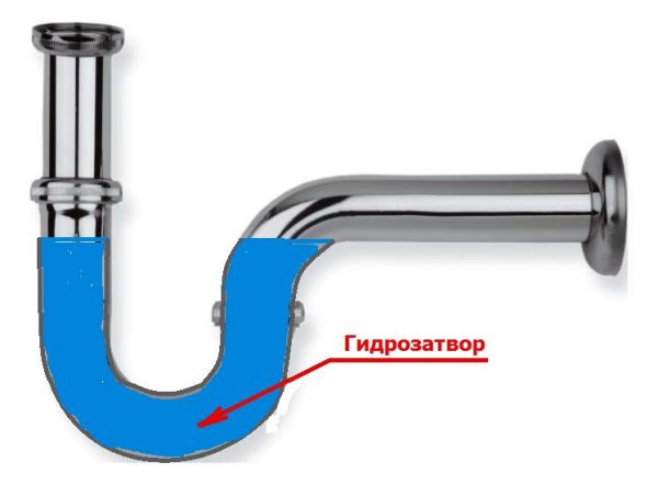 Prostoy-sifon