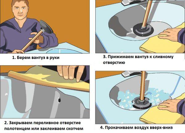 kanalizacionnyj-zasor-2