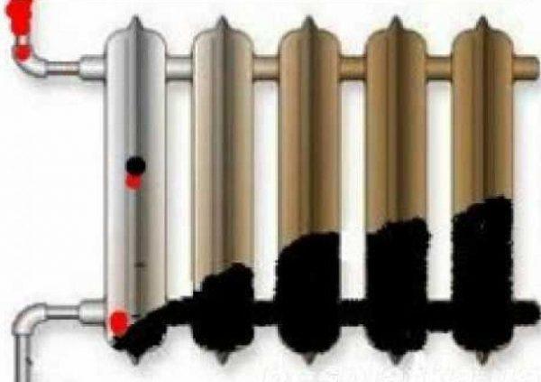 gryaz-glavnyy-vyklyuchatel-radiatora-ot-tepla-e1456662634210