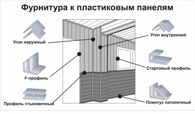 potolok-iz-plastikovyx-panelej-na-kuxne-18-650x381